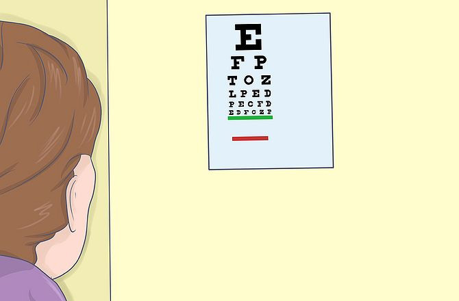 How to measure Astigmatism