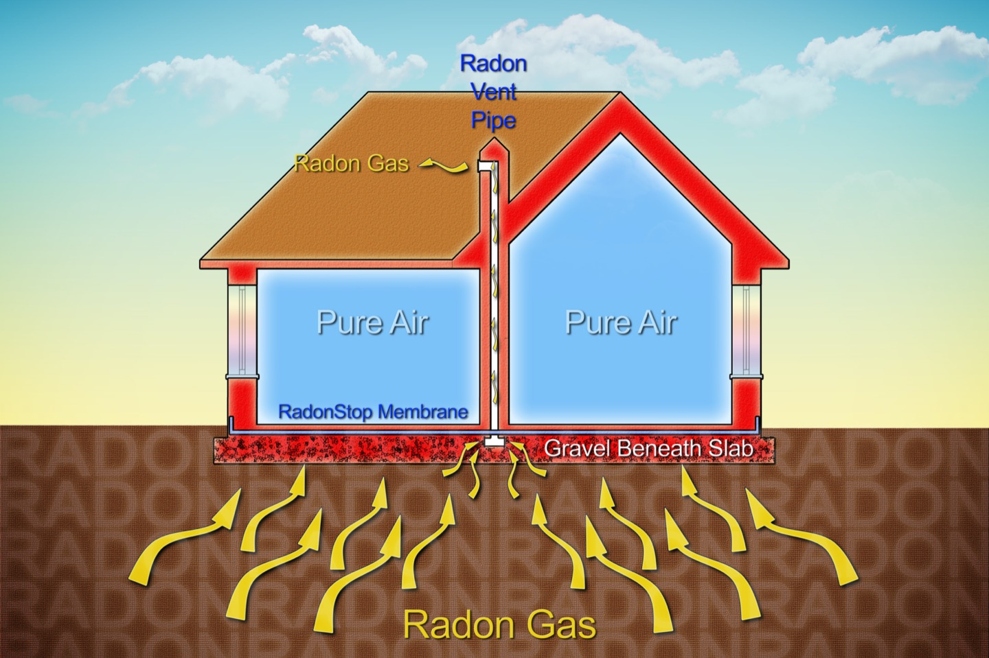 reduce radon level